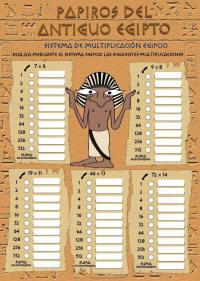 Sistema de multiplicación egipcio